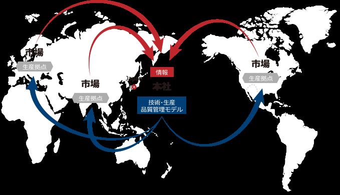 ハマックス システム図